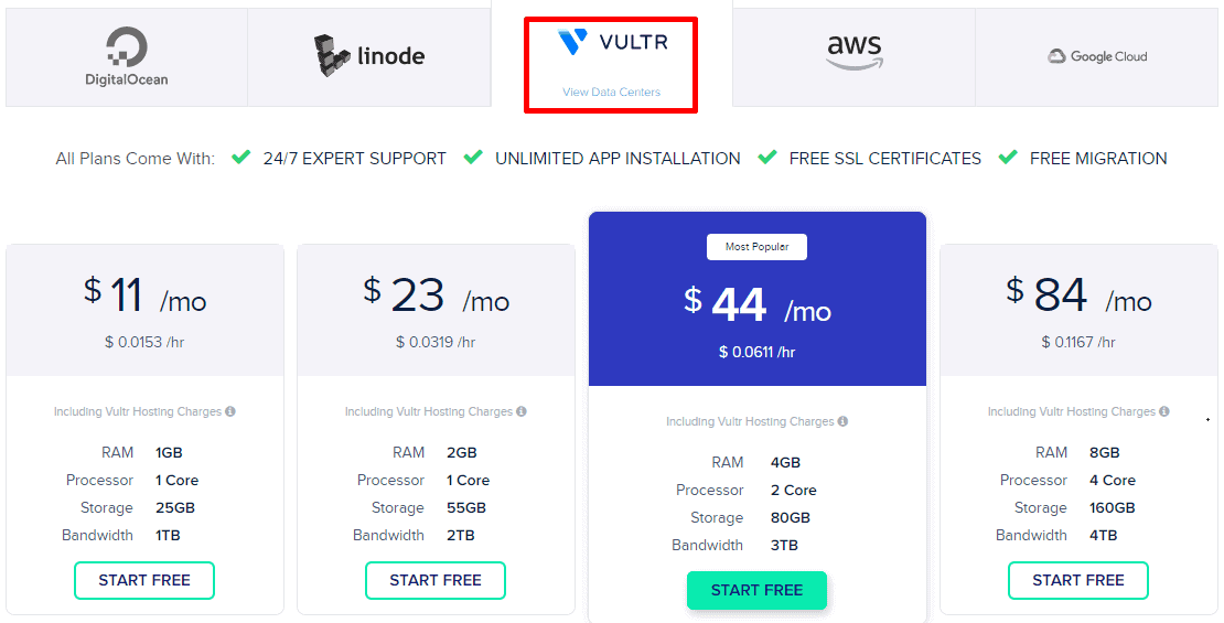 Cloudways Prices VULTR - Reviews 2020